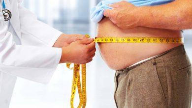 El COVID-19 y la Obesidad como factor de riesgo